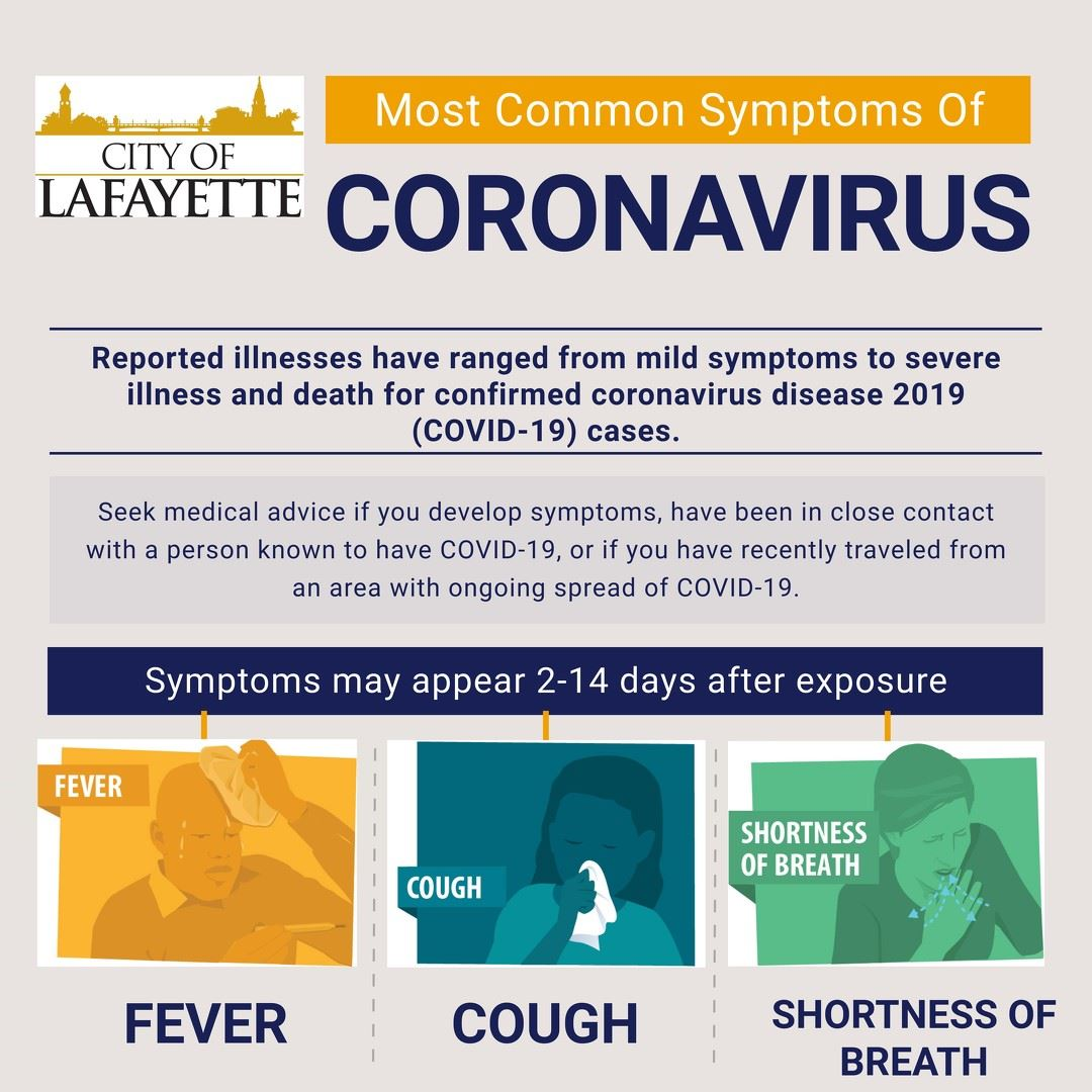 Coronavirus Awareness Opens in new window